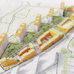 Mandolingatan Framtiden Byggutveckling